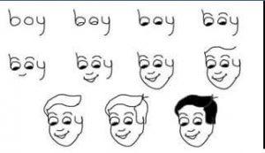 çocuklar Için Kolay çizim Teknikleri Resim Hocam
