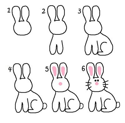 Kolay Tavşan çizme Resim Hocam