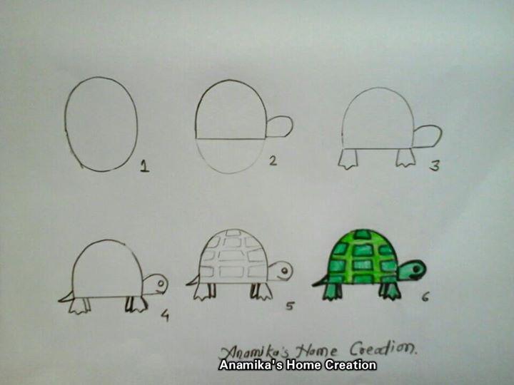 Hayvan Resmi Nasıl çizilir Resim Hocam