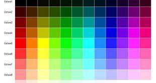 Renk Skalası, renklerin özellikleri, ana renkler,ara renkler
